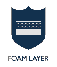 Layers of Foam with Fillings