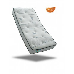 Matrah Cool Blue Memory Coil Mattress